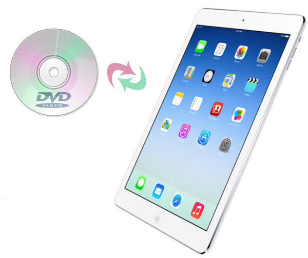 rip dvd to ipad air