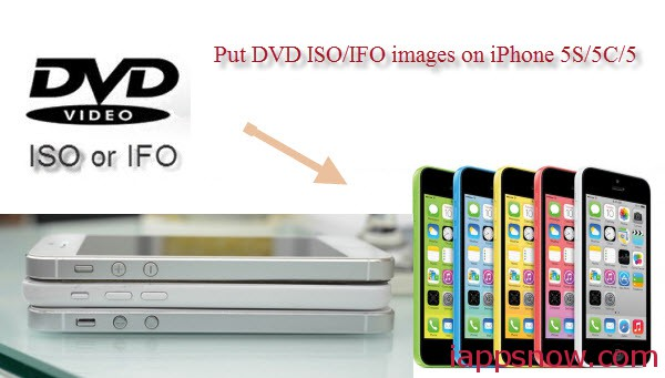 Put DVD ISO/IFO to iPhone 5S/5C/5