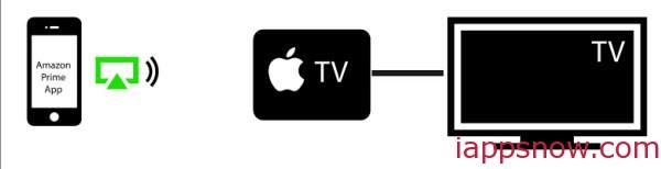 Amazon Prime AirPlay