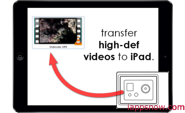 Transfer GoPro videos to iPad or iPhone