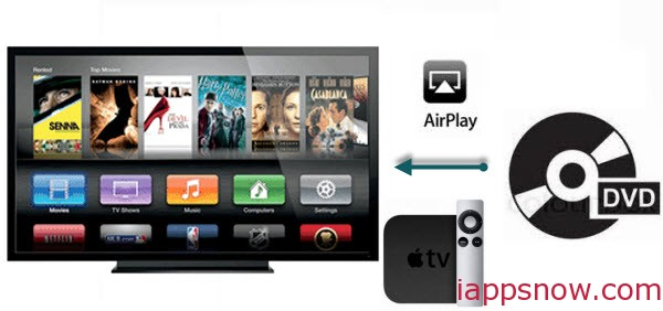 Watching DVDs on Apple TV with AirPlay