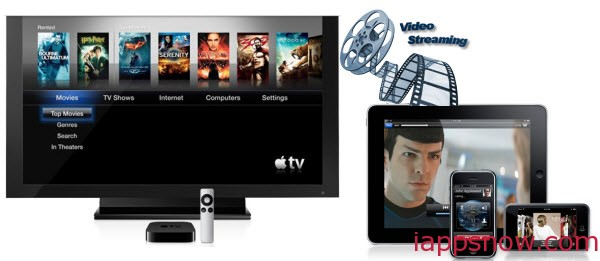 Stream Video from iOS devices to Apple TV