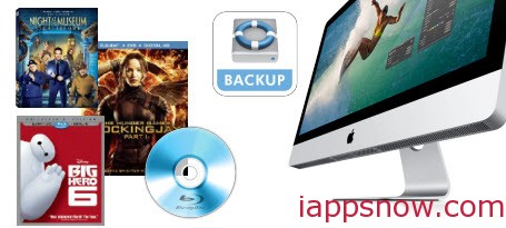Copying Blu-ray on Mac