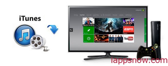 Can Xbox 360 Play iTunes videos