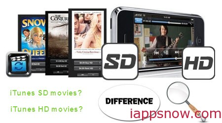 difference between iTunes HD movies and SD movies