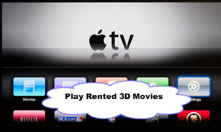 Part2: More information about 3D movie