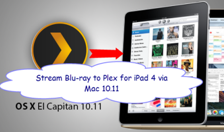 Adding Blu-ray onto Plex for iPad 4 via Mac OS X El Capitan